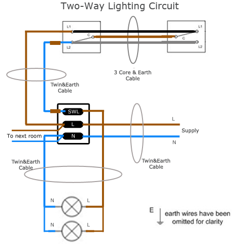 2 way lighting circuit full two way lighting circuit wiring sparkyfacts co uk two lights two switches diagram at n-0.co