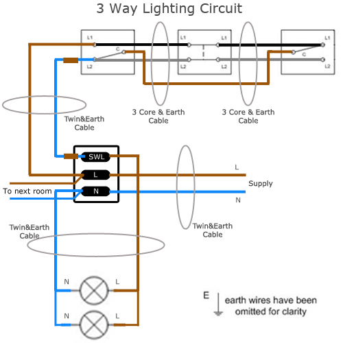 Three-Way Lighting Circuit Wiring | SparkyFacts.co.uk on on off on rocker switches diagrams, two-way switch installation, spst switch diagrams, two-way switch with plugin, two-way toggle switch wiring, two-way switch schematic, two-way lighting circuit wiring diagram, two-way switch connection, two-way light switch,