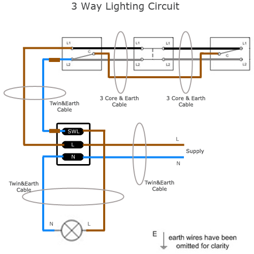 three way lighting circuit wiring sparkyfacts co uk 3 and 4 Way Switch Wiring Diagram modern three way lighting wiring