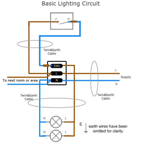 wiring a simple lighting circuit sparkyfacts co uk Wiring Can Lights in Parallel basic lighting circuit full
