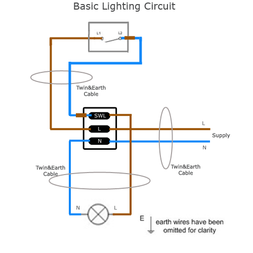 wiring a simple lighting circuit sparkyfacts co uk rh sparkyfacts co uk Light Switch Multiple Lights Wiring Diagrams wiring a single light circuit