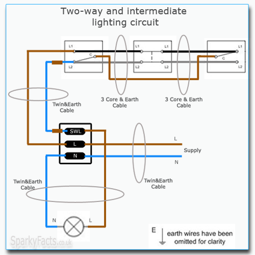 two way and intermediate lighting circuit wiring am2 exam rh sparkyfacts co uk Electrical Wiring Diagram Lighting Fixture Electrical Wiring Diagram Lighting Fixture